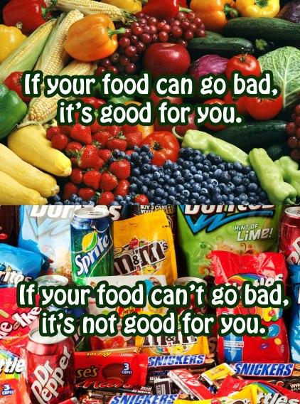FoodGoodFoodBad